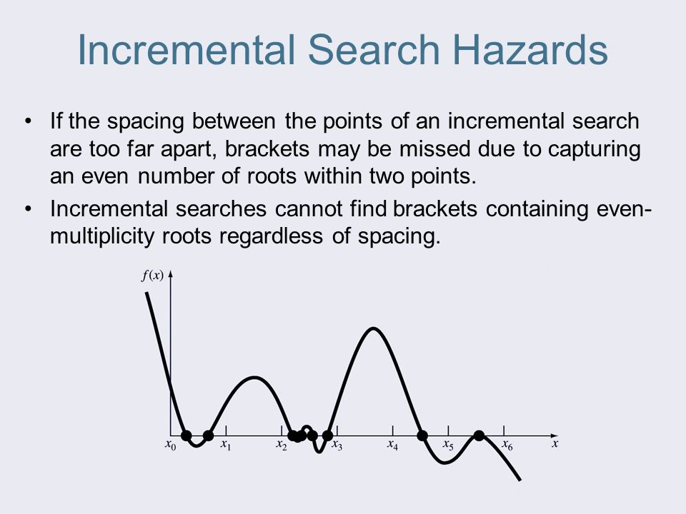 Incremental Search Hazards