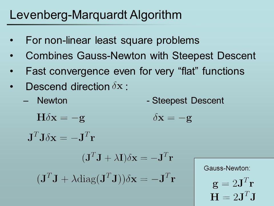 Levenberg-marquardt algorithm example