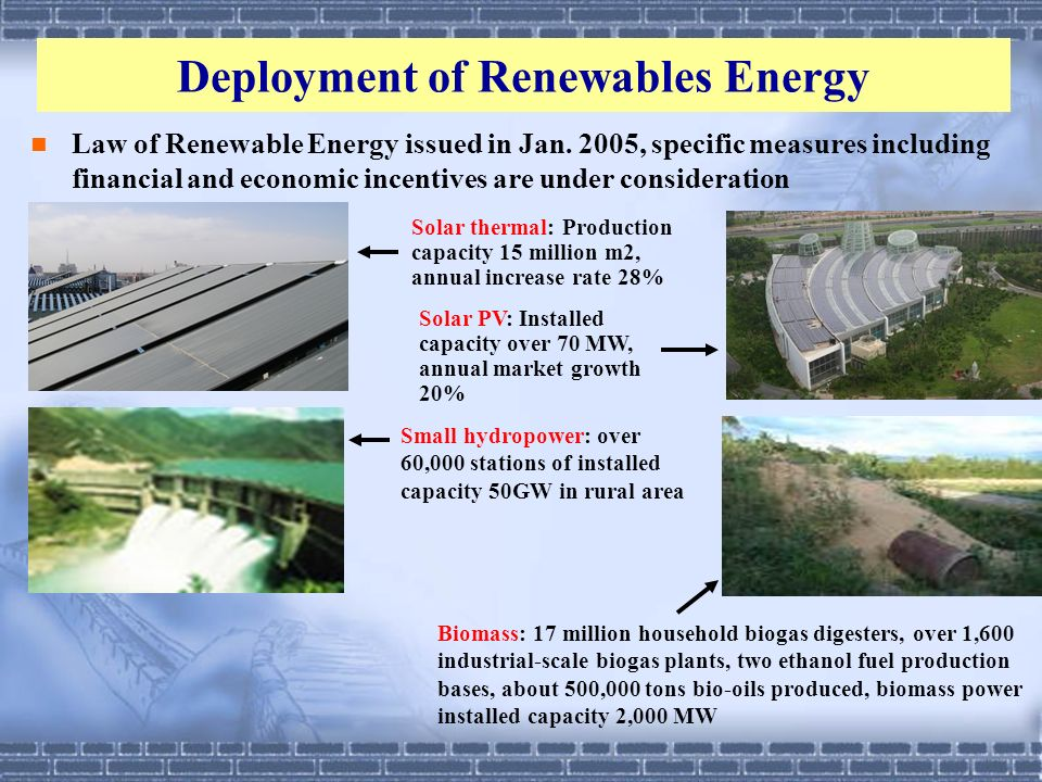 Deployment of Renewables Energy