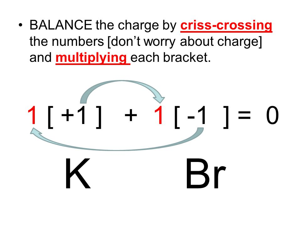 BALANCE the charge by criss-crossing the numbers [don't worry about charge] and multiplying each bracket.