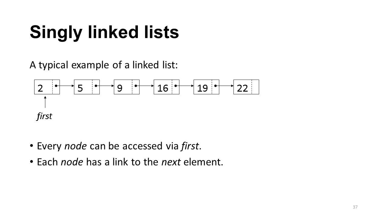 Singly linked lists A typical example of a linked list: