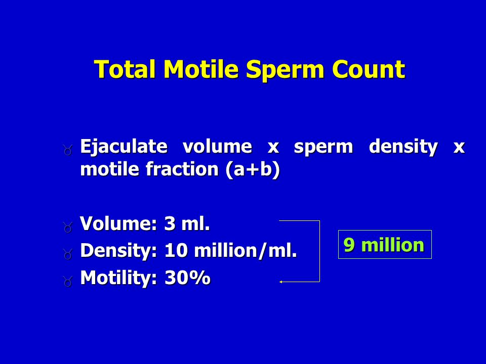 Total Motile Sperm Count