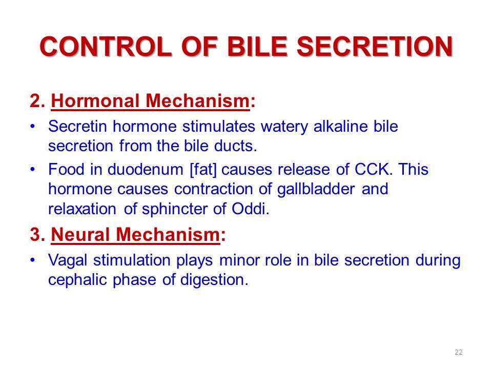 Liver And Bile Secretion Ppt Video Online Download