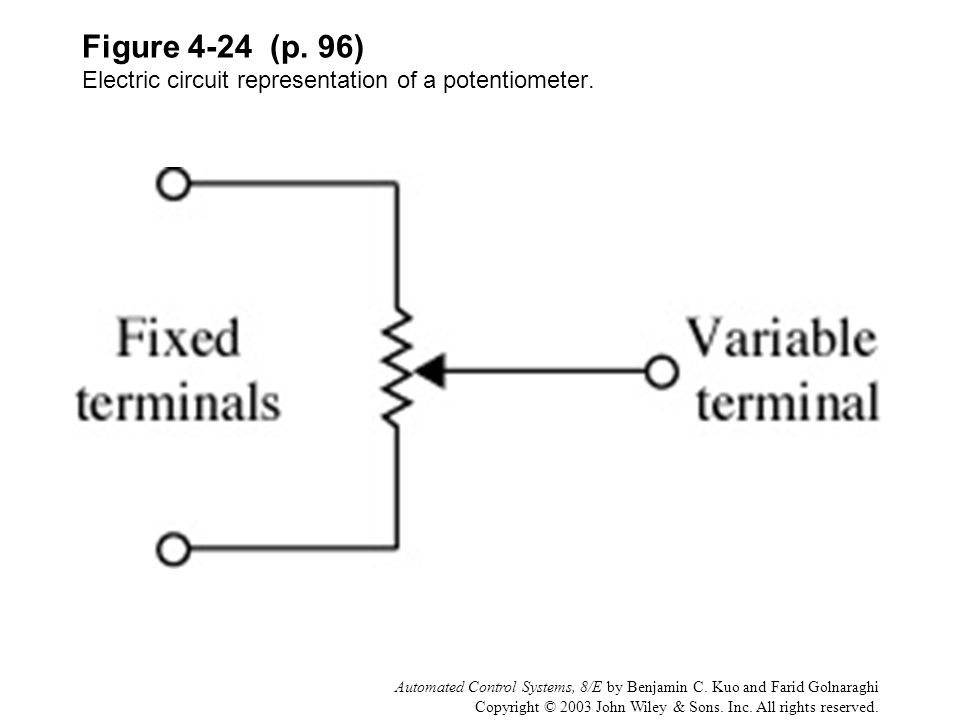 figure 4 1 (p 78) (a) rlc network (b) state diagram ppt video