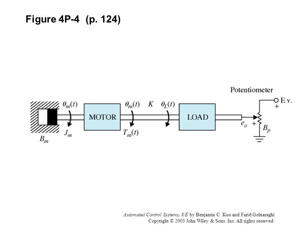 figure 4 1 (p 78) (a) rlc network (b) state diagram ppt videoFigure 97 Potentiometer Circuit #4