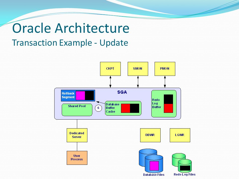 What r12 diagnostics are available for inventory? | oracle e.