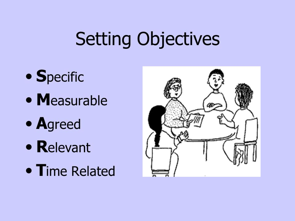 Setting Objectives Specific Measurable Agreed Relevant Time Related