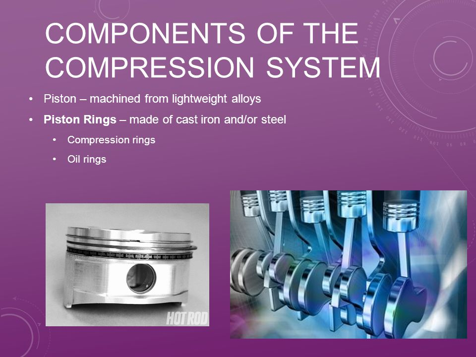 Components of the compression system