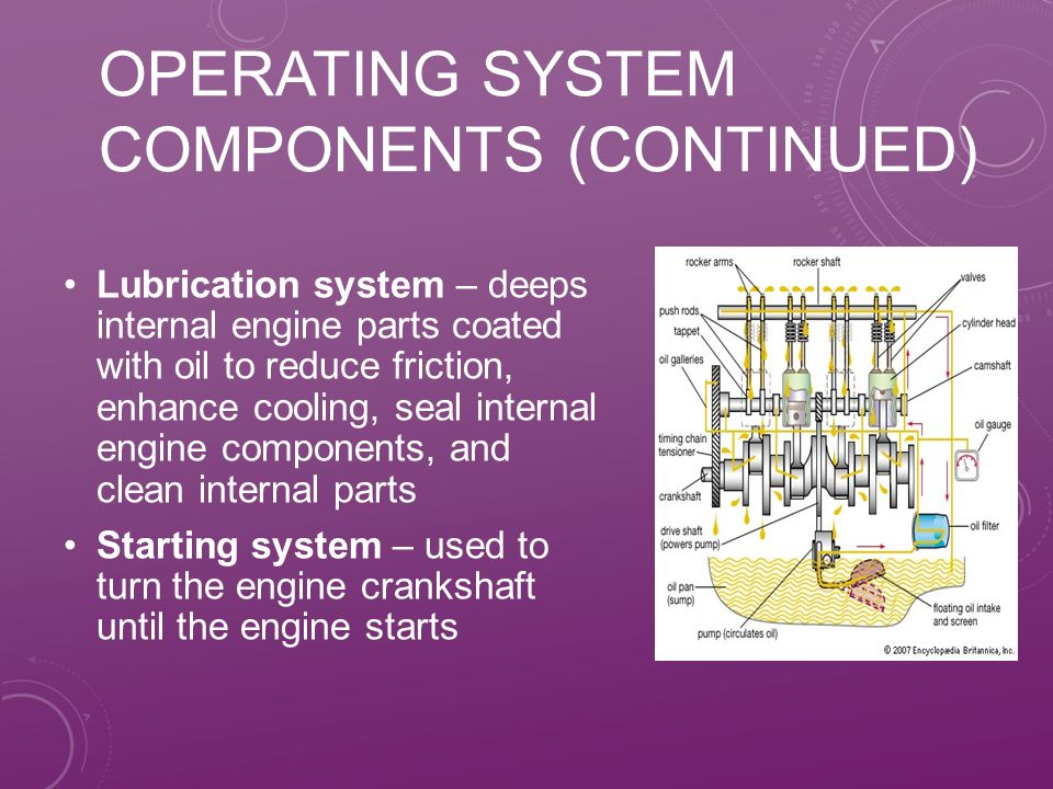 Interest Approach Identify the major systems of an engine