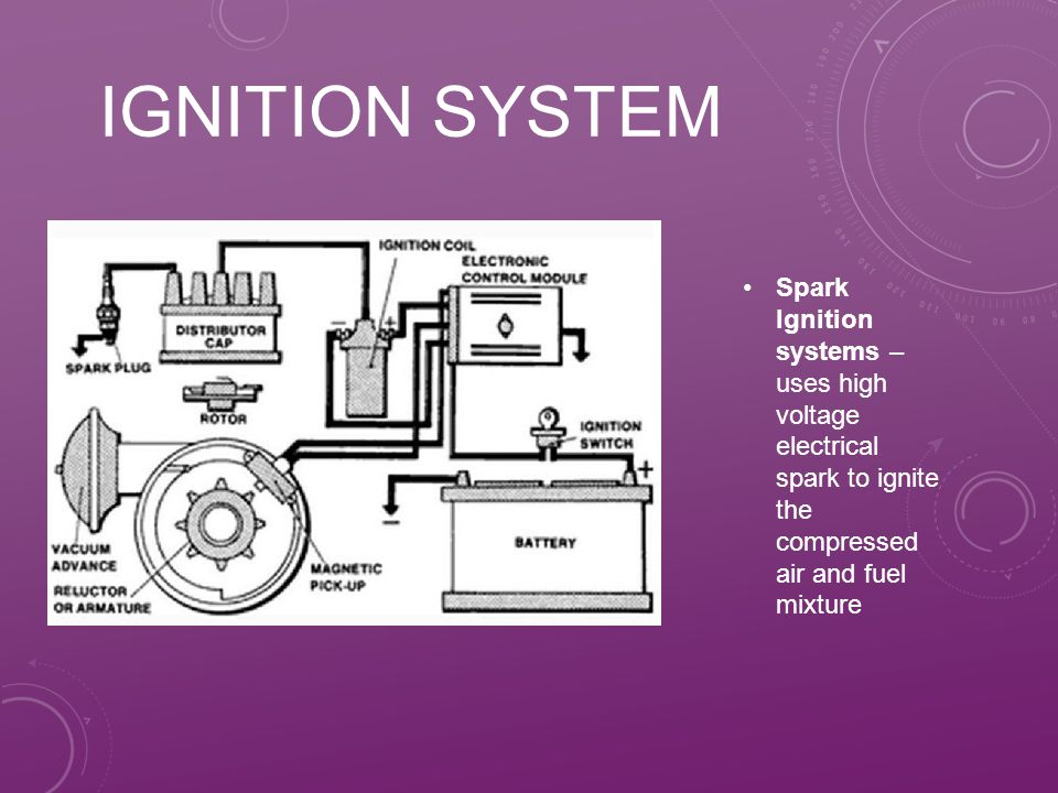 Ignition system Spark Ignition systems – uses high voltage electrical spark to ignite the compressed air and fuel mixture.