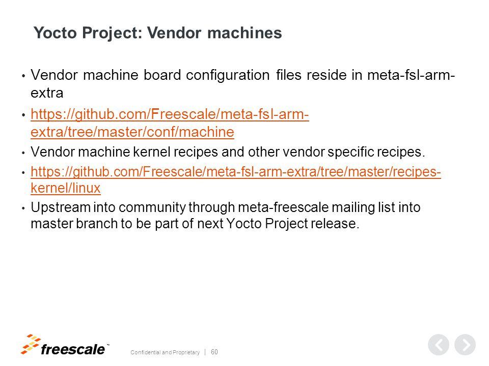 Yocto files