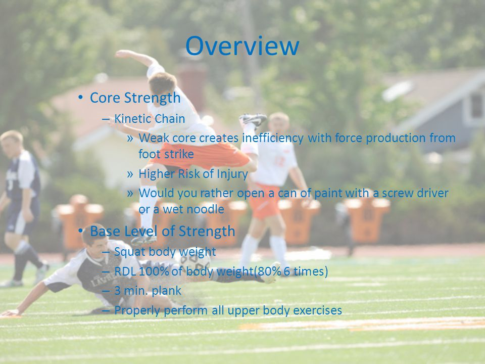 Strength Training for Soccer Players - ppt download