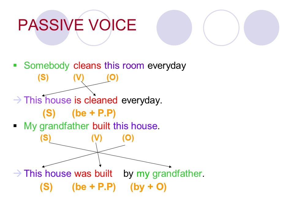 PASSIVE VOICE Somebody cleans this room everyday