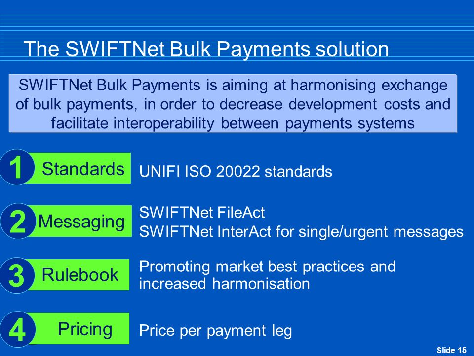 The SWIFTNet Bulk Payments solution