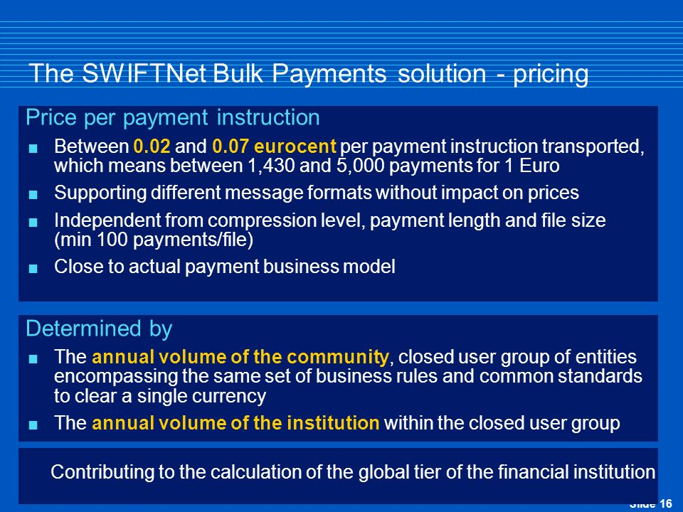 The SWIFTNet Bulk Payments solution - pricing