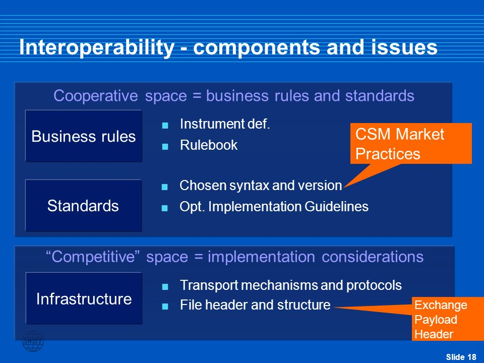 Interoperability - components and issues