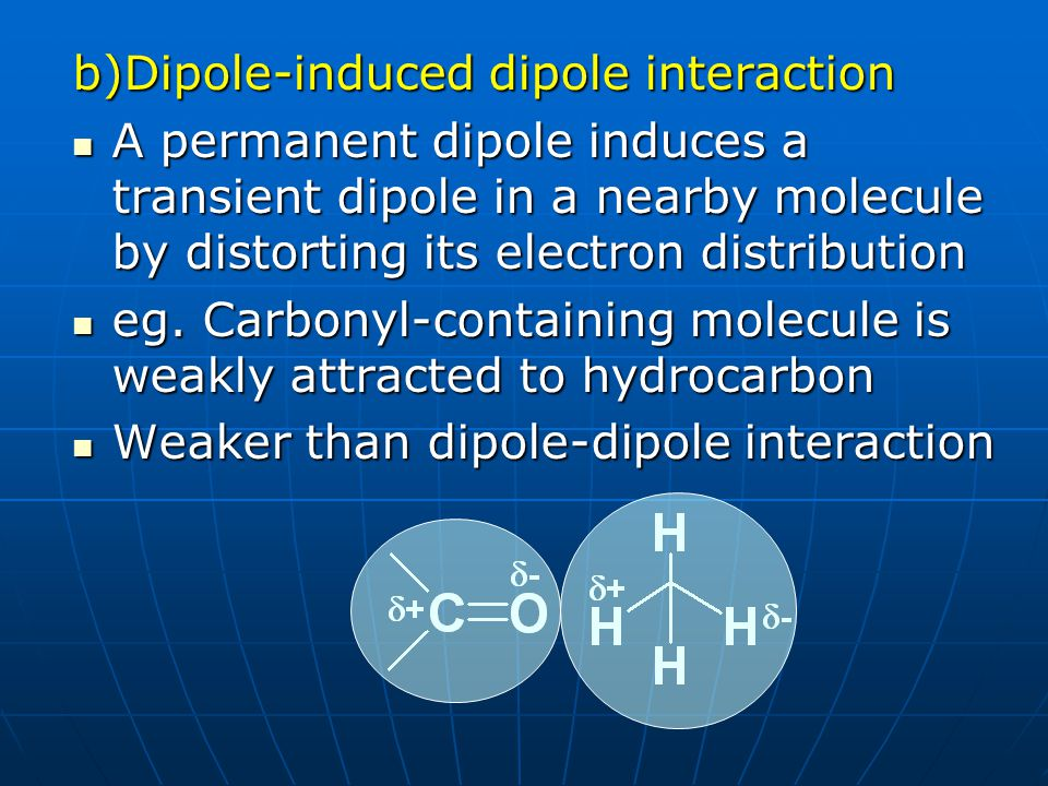 b)Dipole-induced dipole interaction