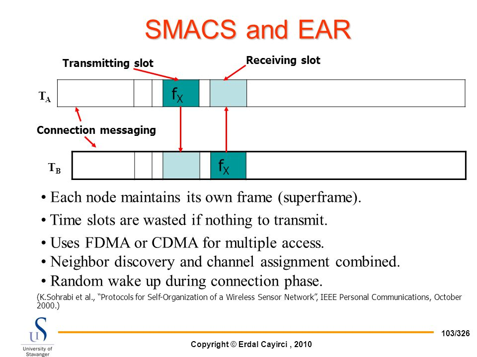 SMACS and EAR fX fX Each node maintains its own frame (superframe).