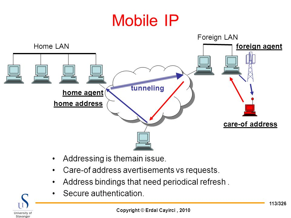 Mobile IP Addressing is themain issue.