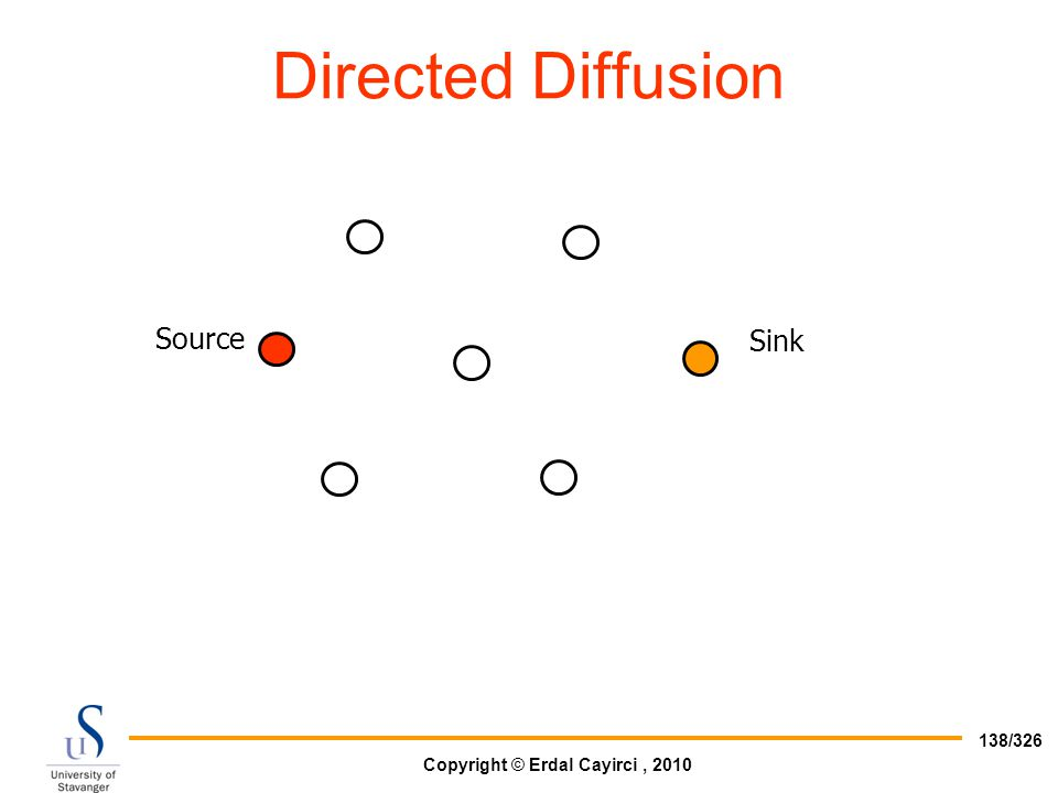 Directed Diffusion Source Sink
