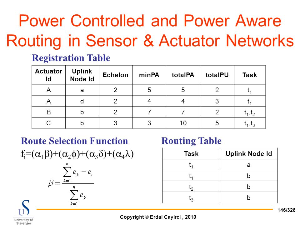 Power Controlled and Power Aware Routing in Sensor & Actuator Networks