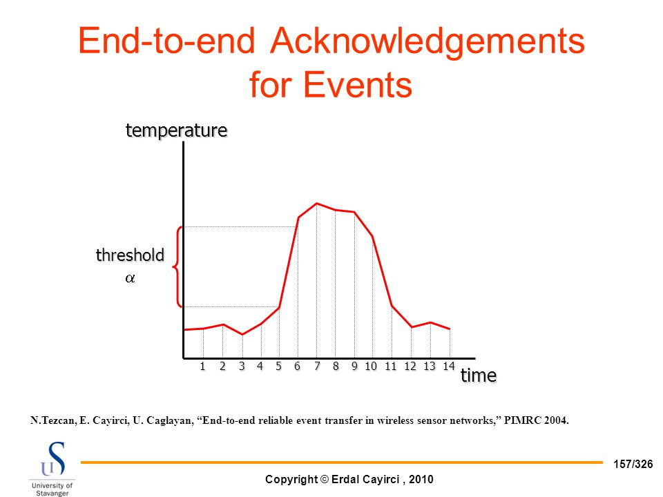 End-to-end Acknowledgements for Events