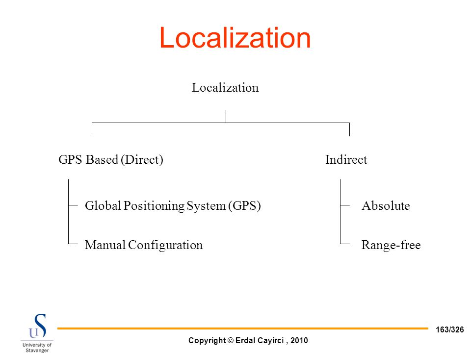 Localization Localization GPS Based (Direct) Indirect