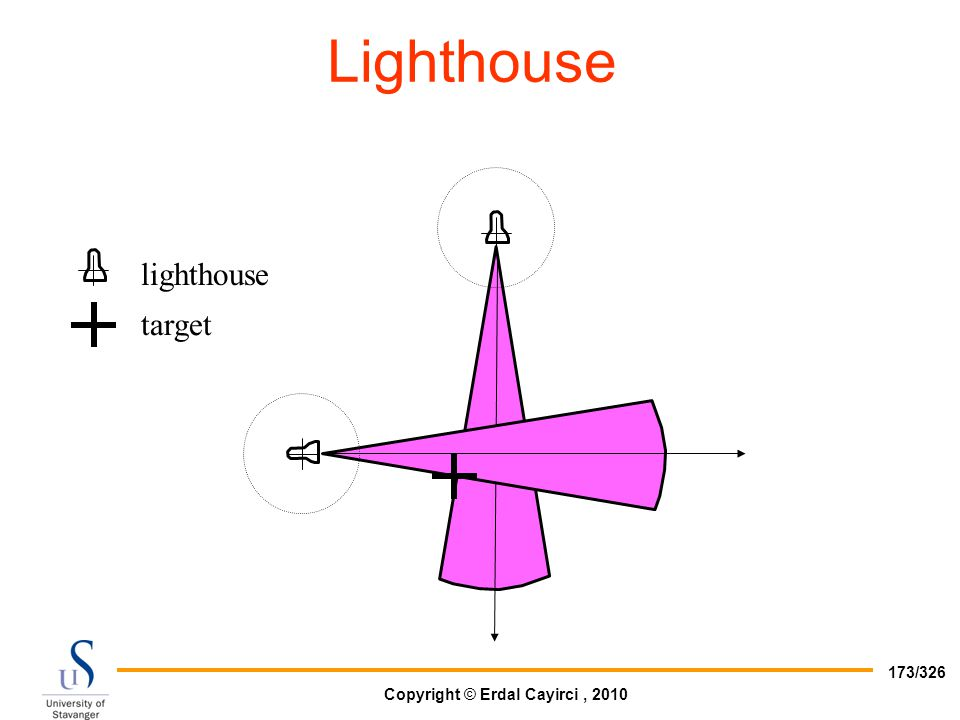 Lighthouse lighthouse target