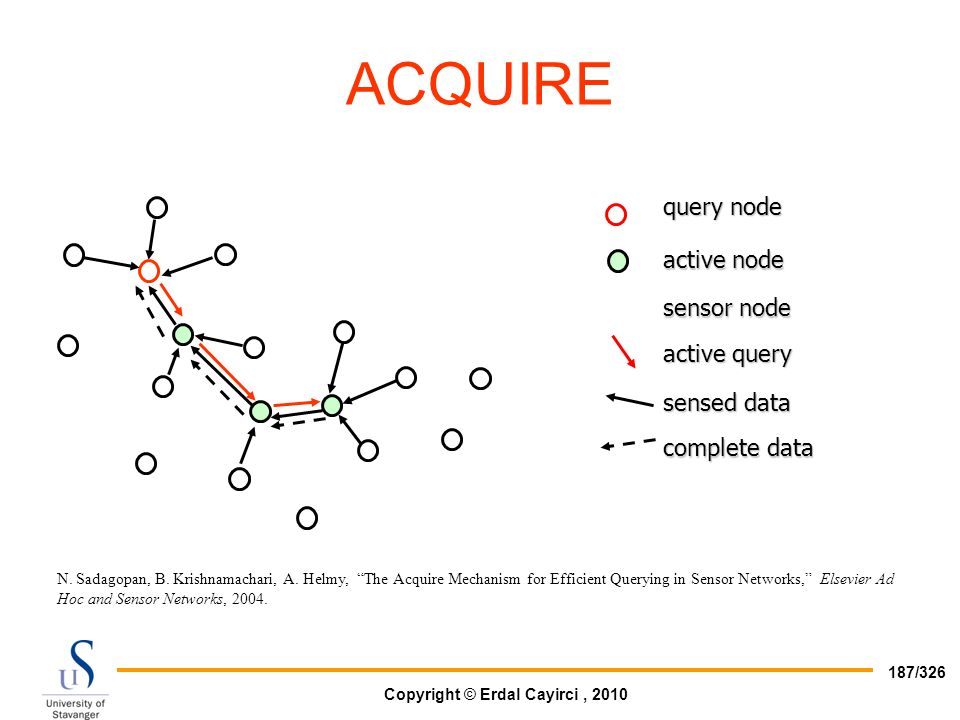 ACQUIRE query node active node sensor node active query sensed data