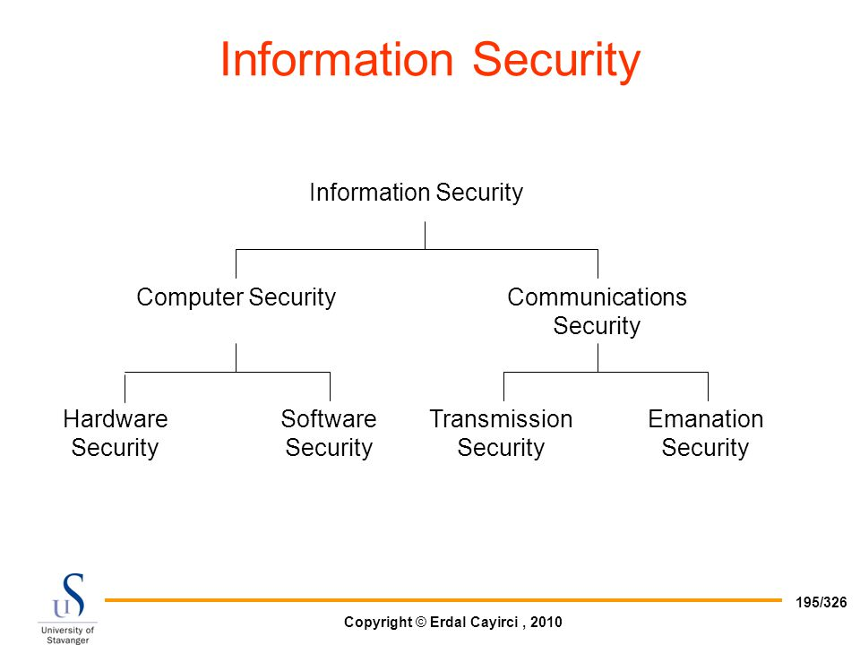 Information Security Information Security Computer Security