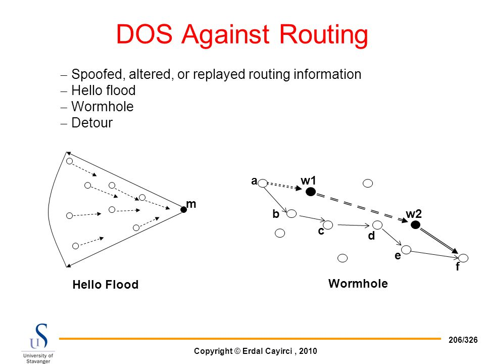 DOS Against Routing Spoofed, altered, or replayed routing information