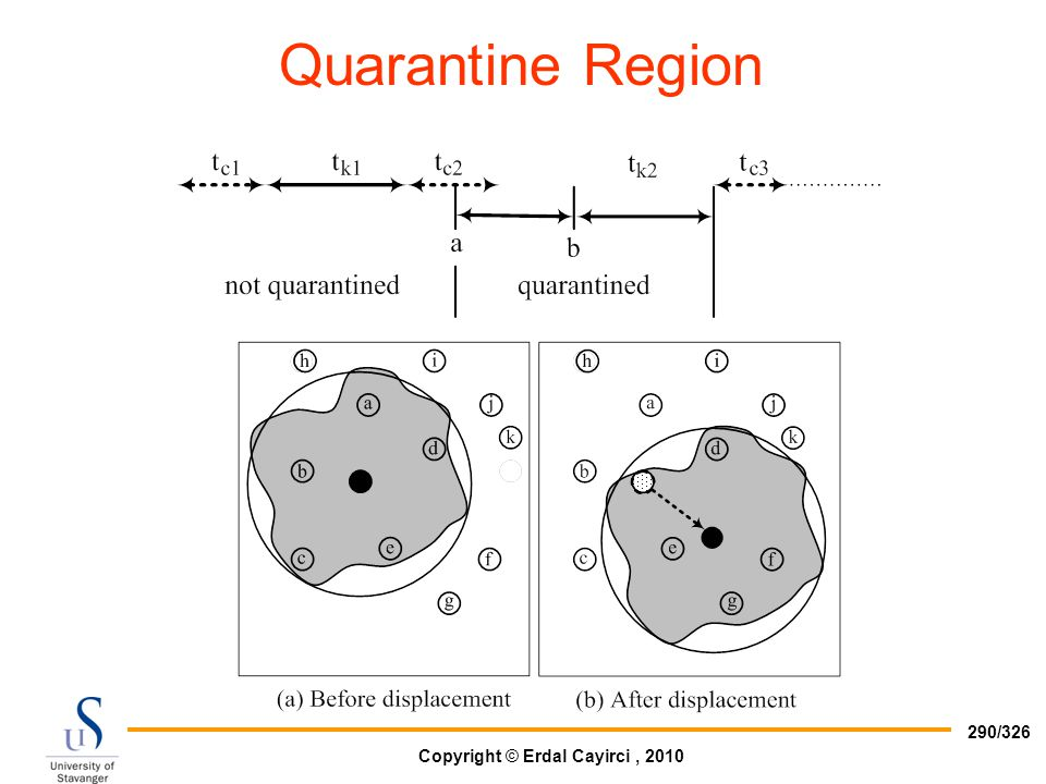Quarantine Region