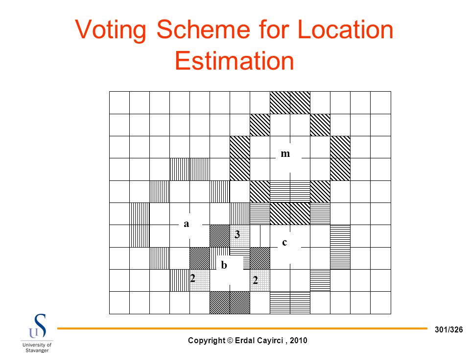 Voting Scheme for Location Estimation