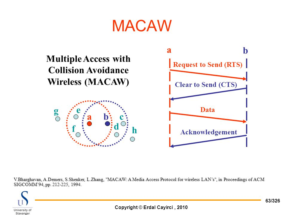 Multiple Access with Collision Avoidance Wireless (MACAW)