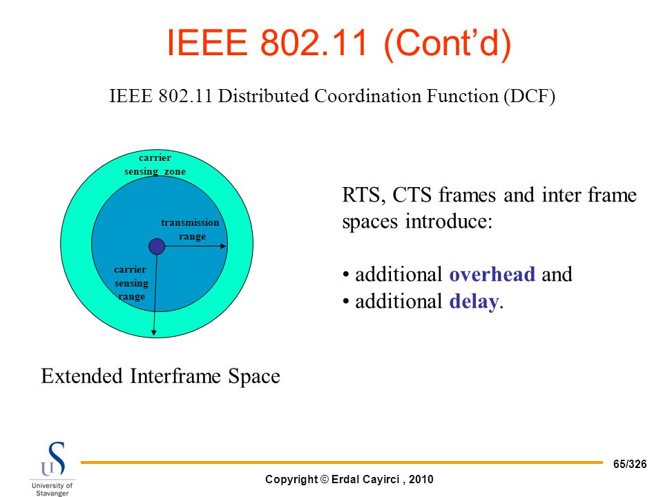 IEEE Distributed Coordination Function (DCF)