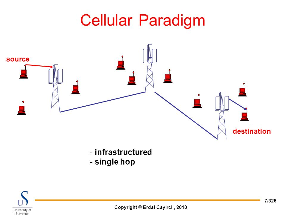 Cellular Paradigm source destination infrastructured single hop