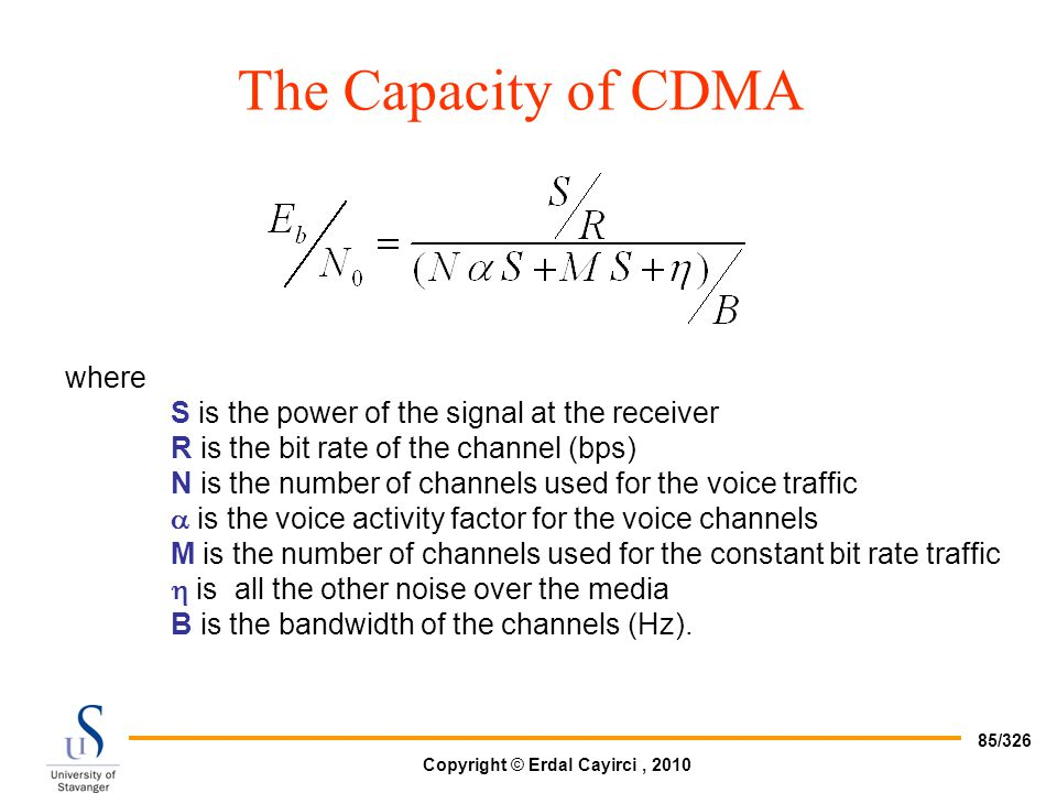 The Capacity of CDMA where