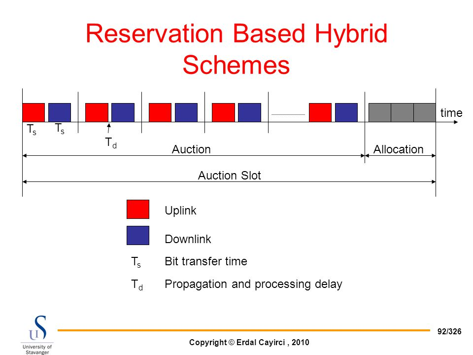 Reservation Based Hybrid Schemes