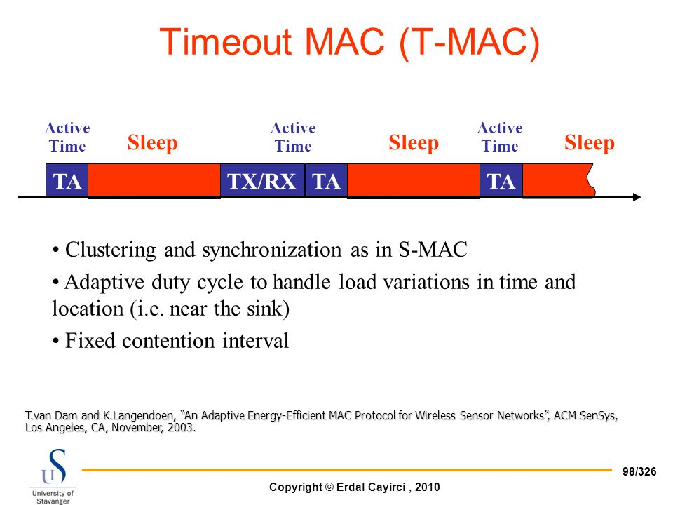 Timeout MAC (T-MAC) Sleep TA TX/RX