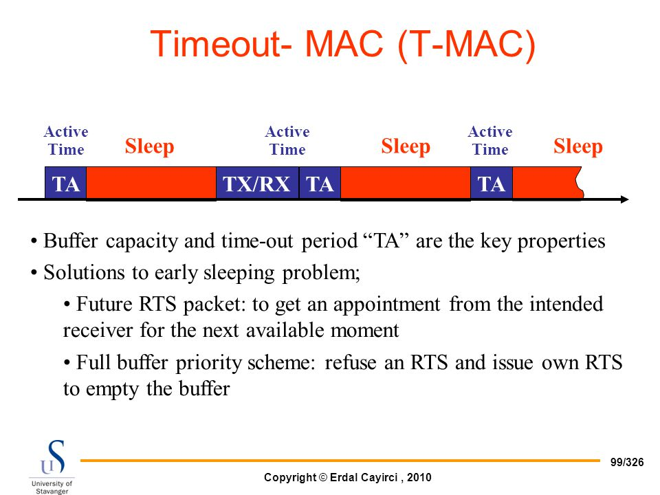 Timeout- MAC (T-MAC) Sleep TA TX/RX