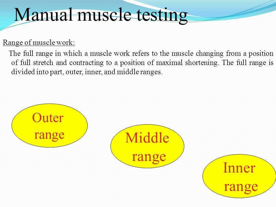 Manual musle testing.