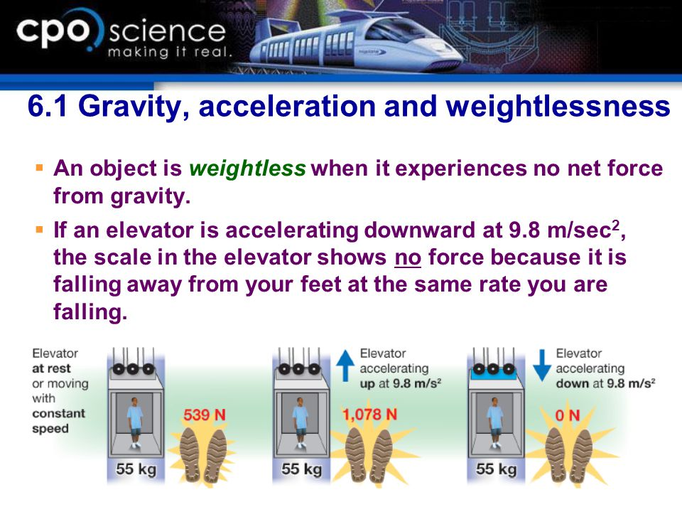 6.1 Gravity, acceleration and weightlessness