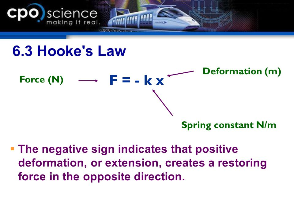 6.3 Hooke s Law Deformation (m) F = - k x. Force (N) Spring constant N/m.
