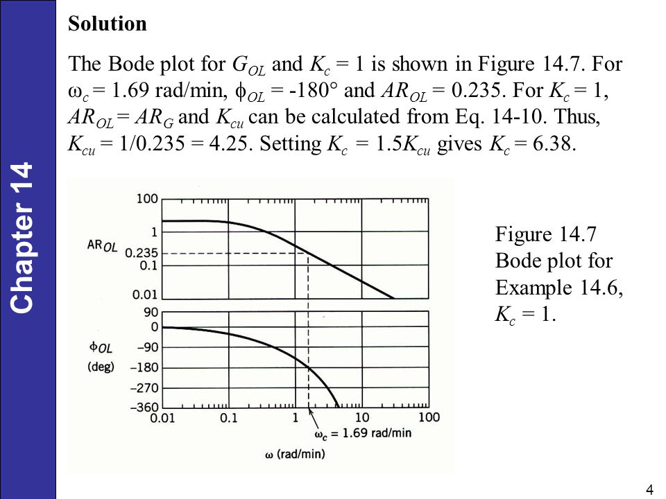 Nyquist Stability Criterion - ppt video online download