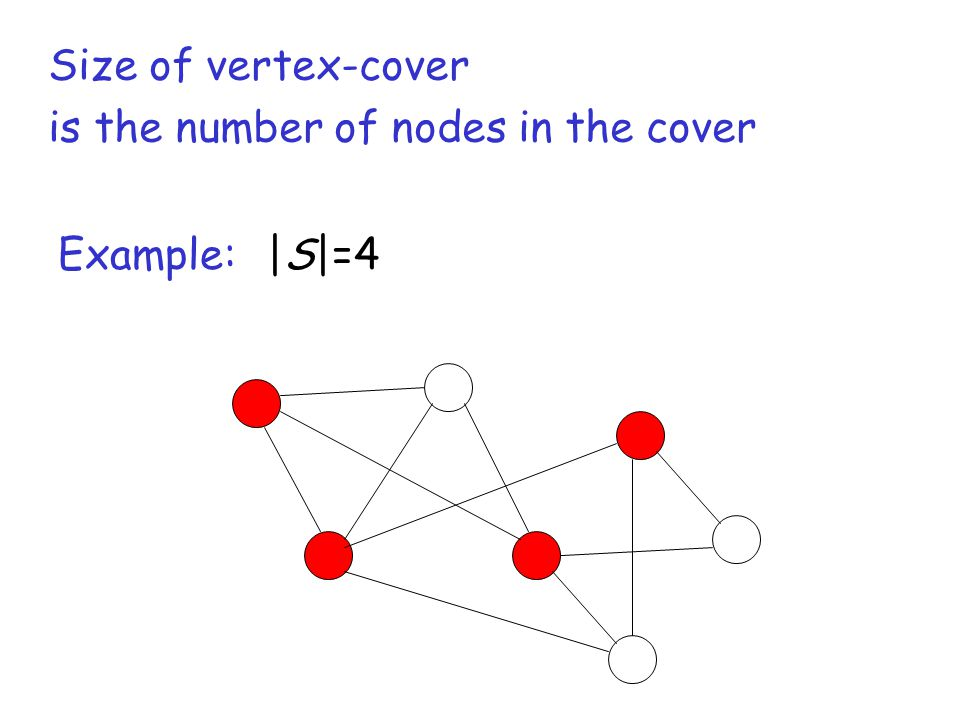 Size of vertex-cover is the number of nodes in the cover Example: |S|=4