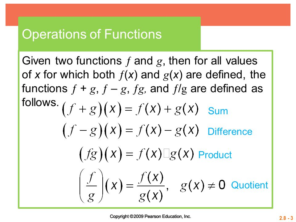 Operations of Functions