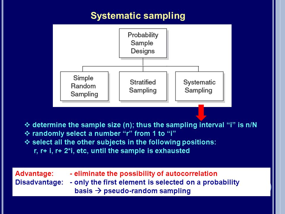 Systematic sampling determine the sample size (n); thus the sampling interval i is n/N. randomly select a number r from 1 to i