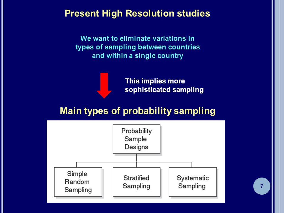 Present High Resolution studies Main types of probability sampling