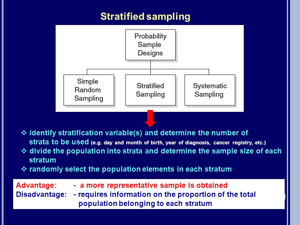 Stratified sampling identify stratification variable(s) and determine the number of.