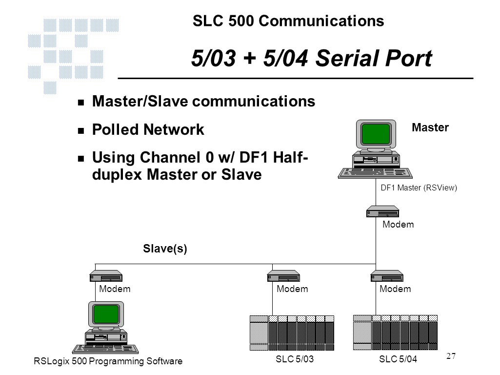 5/03 + 5/04 Serial Port Master/Slave communications Polled Network